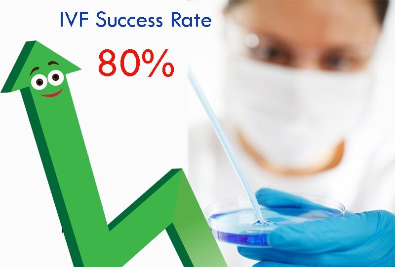 IVF-success-rates